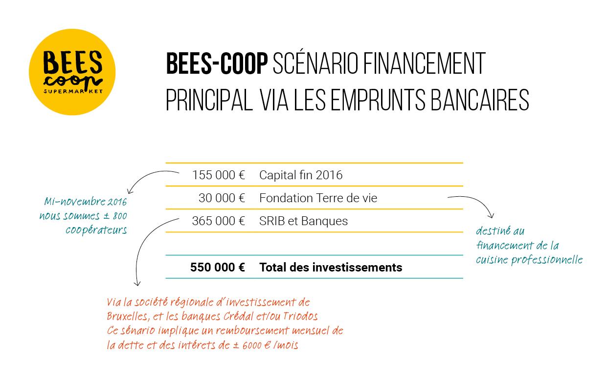 graphiqueplanfinancier3